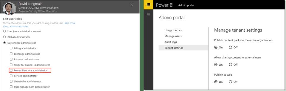 Power BI admin role in Azure AD