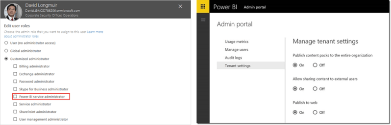 Power BI admin role in Azure AD