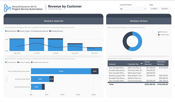 Power BI solution template for Microsoft Dynamics 365 for Project Service Automation