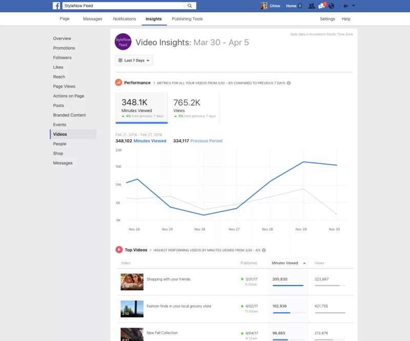 New Faceboolk Video Metrics PI