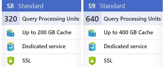 New 400GB, 200GB caches on Azure Analysis Services