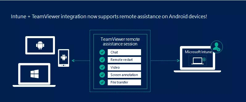 Intune and TeamViewer integration for Android