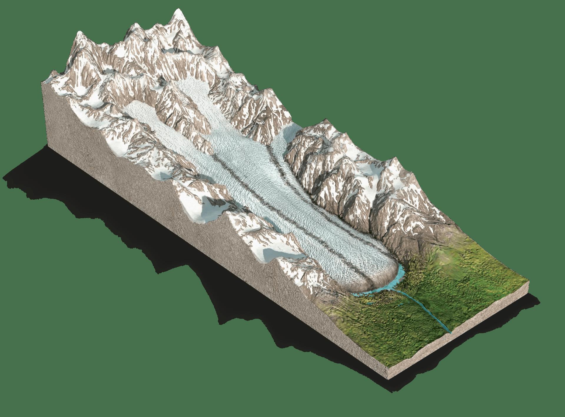 Glaciers Soil Worksheet