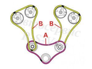 Opel Antara: замена цепи ГРМ