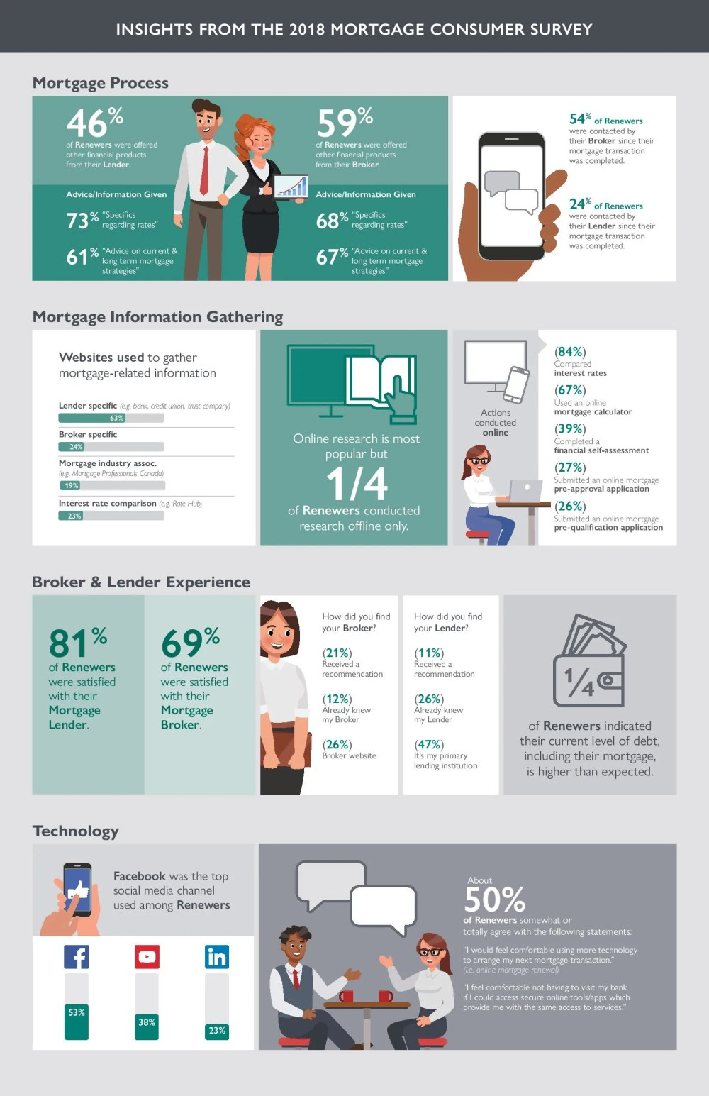 RENEWERS - INFOGRAPHIC-page-002