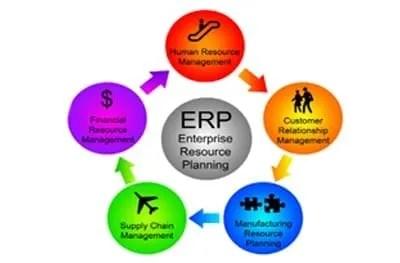 Enterprise Resource Planning ERP
