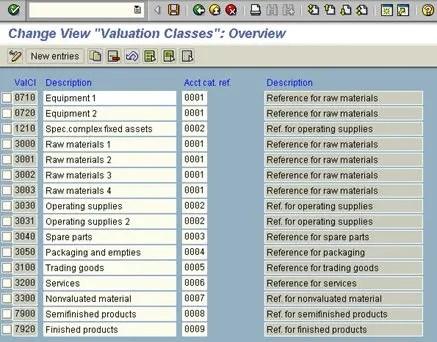 Change Valuation Class