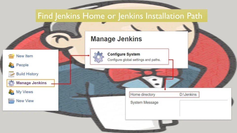 find jenkins home path