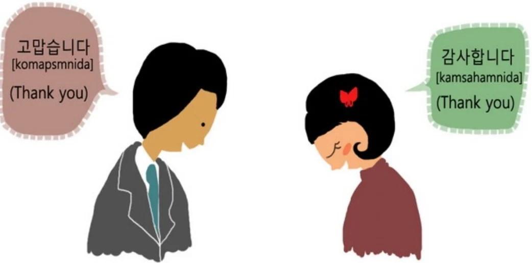 %name 9 Tips Cepat Bisa Belajar Bahasa Korea dan Hangul