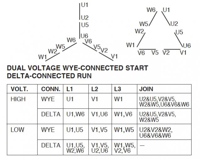 iec labeling of dual voltage motors with 9 and 12 leads