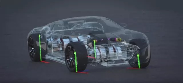 Rimac's Torque Vectoring technology controls the four motors individually (one motor per wheel), allowing for automatic torque adjustments up to 100 times per second for each wheel. Using data from strategically deployed sensors and advanced control algorithms, maximum grip is attained on each tire.