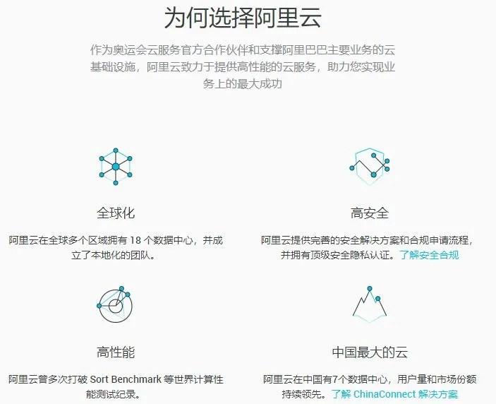 Why Alibaba Cloud