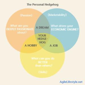 Personal-Hedgehog