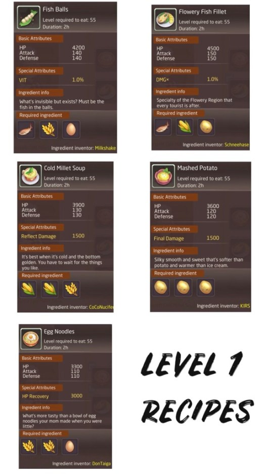 Laplace Lv 1 Recipes
