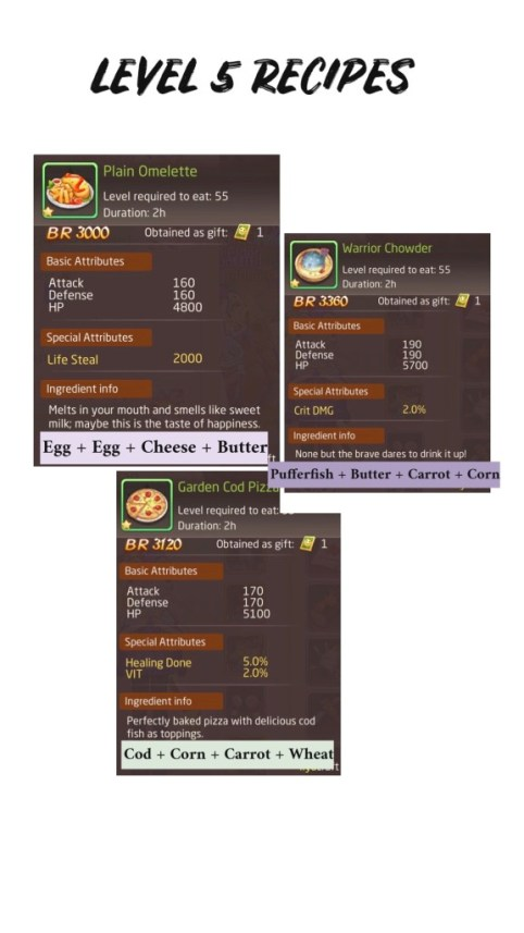 Laplace Lv 5 Recipes