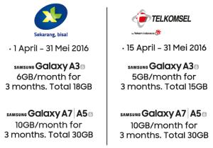 XL & Telkomsel Bonus Internet Up To 30GB Buat Samsung Galaxy A3|A5|A7