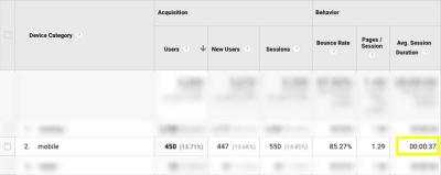 Google Analytics mobile sessions