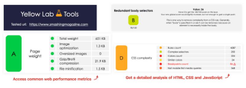 Capture d'écran Yellow Lab Tools
