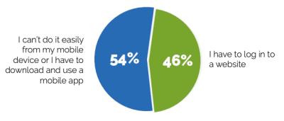 CodeBroker survey stat