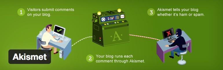 Akismet WordPress Plugin Antispam