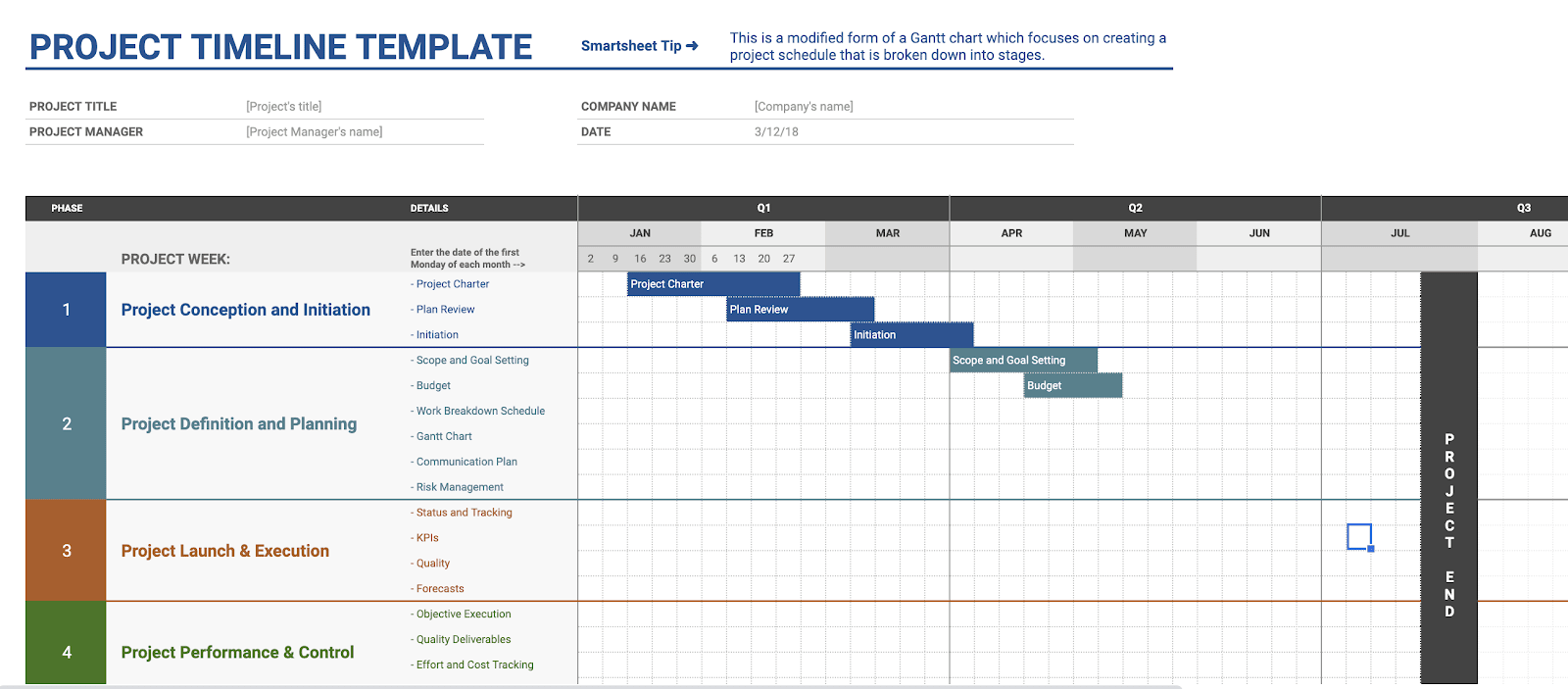 A gantt chart is a tool that offers a detailed look at a project by highlighting the task dependencies, and task. Timeline Software Visualize Your Entire Project Plan Monday Com Blog