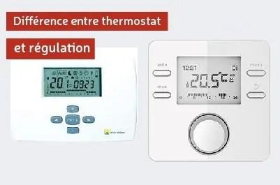 Thermostat D Ambiance Et Regulation Quelle Est La Difference