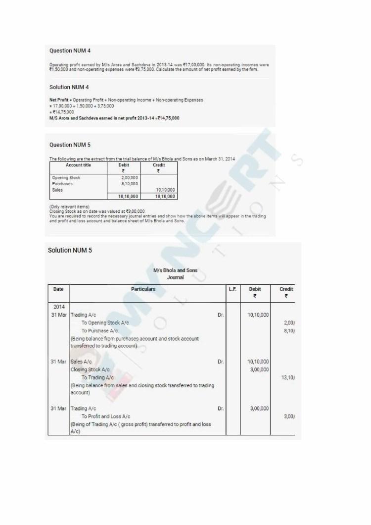 NCERT Solutions Class 11 Accountancy Chapter 9 Financial