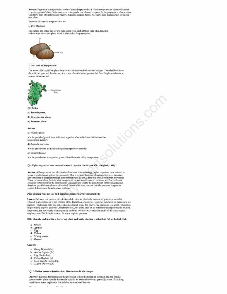 NCERT Solutions For Class 12 Biology Chapter 1 - Free PDFs