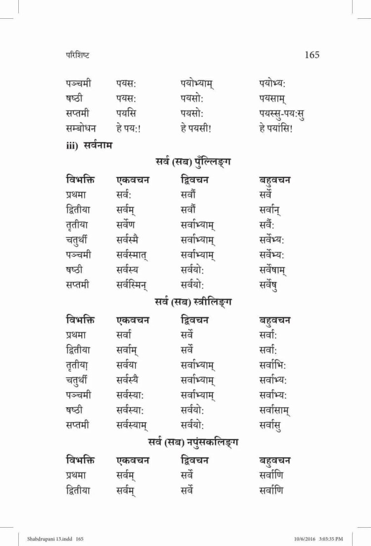 ncert-solutions-for-class-10-sanskrit-vyakaranavithi-chapter-13-parishist-shabdrupani-12