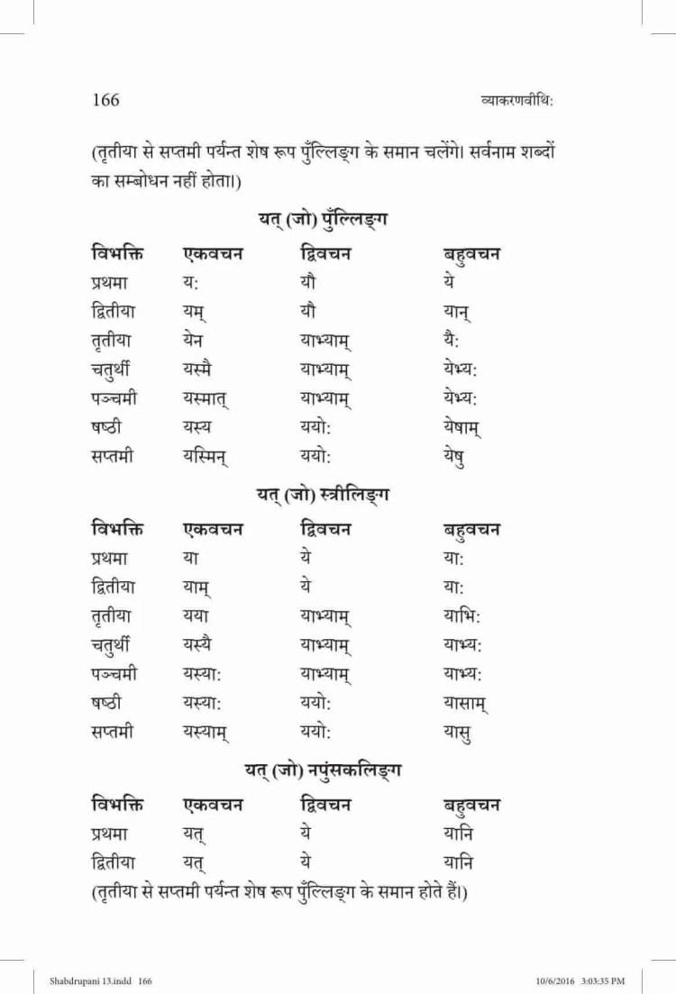 ncert-solutions-for-class-10-sanskrit-vyakaranavithi-chapter-13-parishist-shabdrupani-13