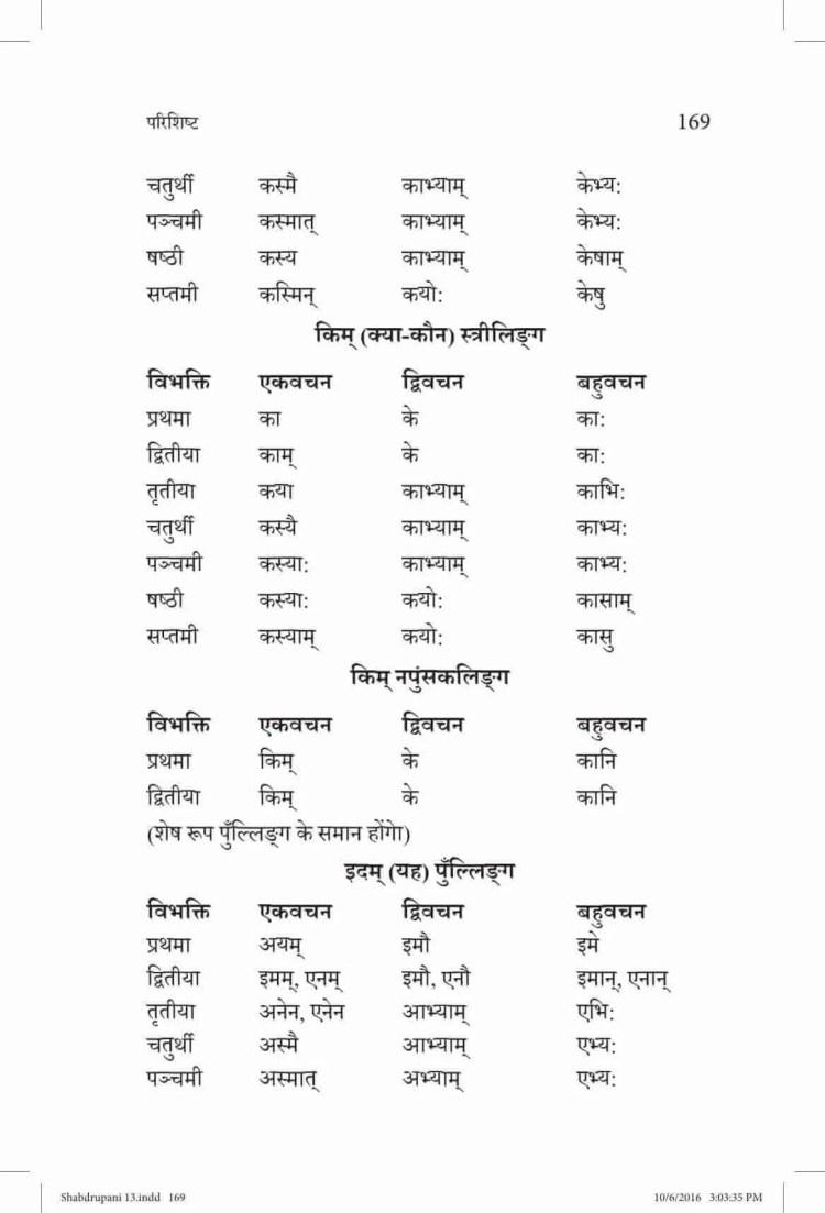 ncert-solutions-for-class-10-sanskrit-vyakaranavithi-chapter-13-parishist-shabdrupani-16