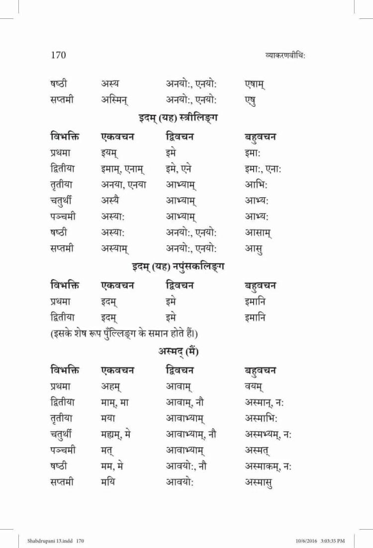 ncert-solutions-for-class-10-sanskrit-vyakaranavithi-chapter-13-parishist-shabdrupani-17