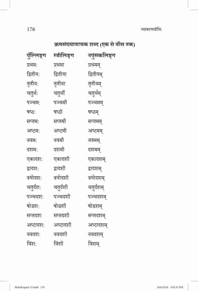 ncert-solutions-for-class-10-sanskrit-vyakaranavithi-chapter-13-parishist-shabdrupani-23