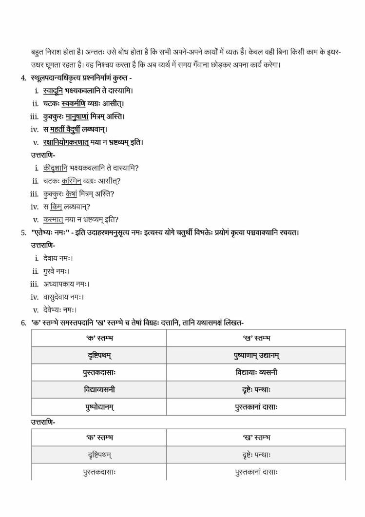 ncert solutions class 9 sanskrit shemushi chapter 6 vranto bal 2