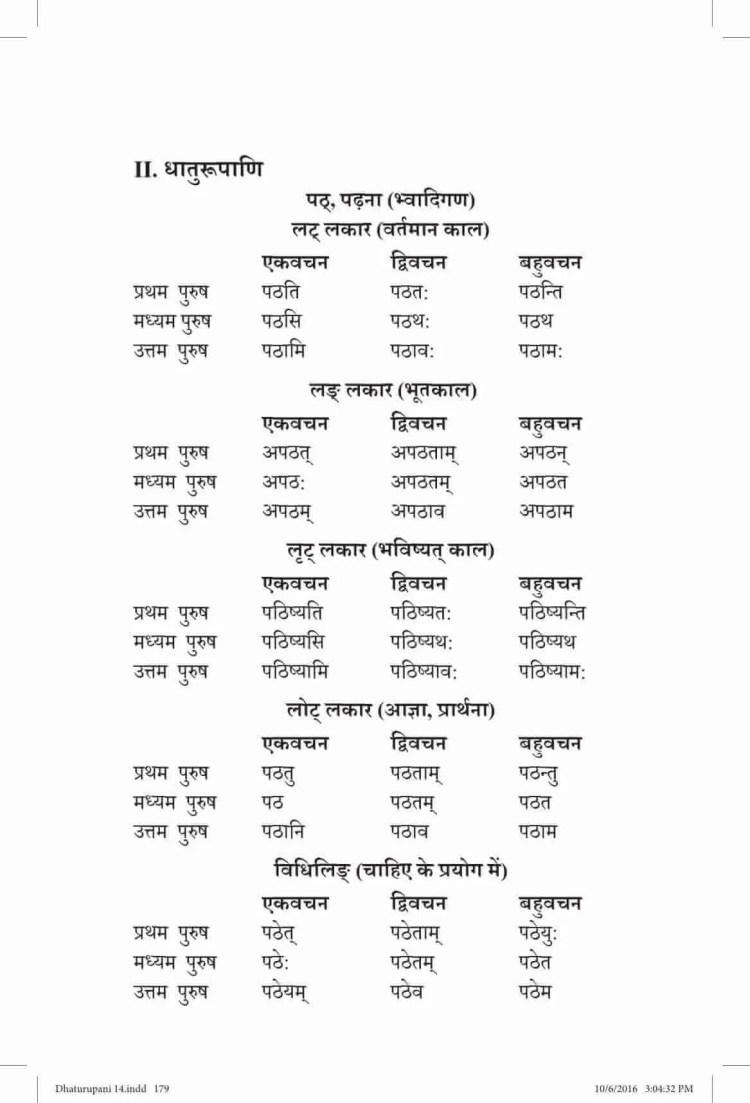ncert-solutions-class-9-sanskrit-vyakaranavithi-chapter-14-parishist-dhaturupani-01