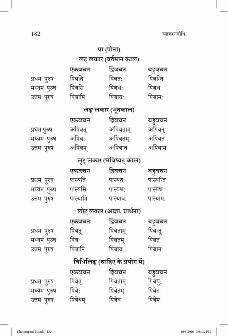 ncert-solutions-class-9-sanskrit-vyakaranavithi-chapter-14-parishist-dhaturupani-04