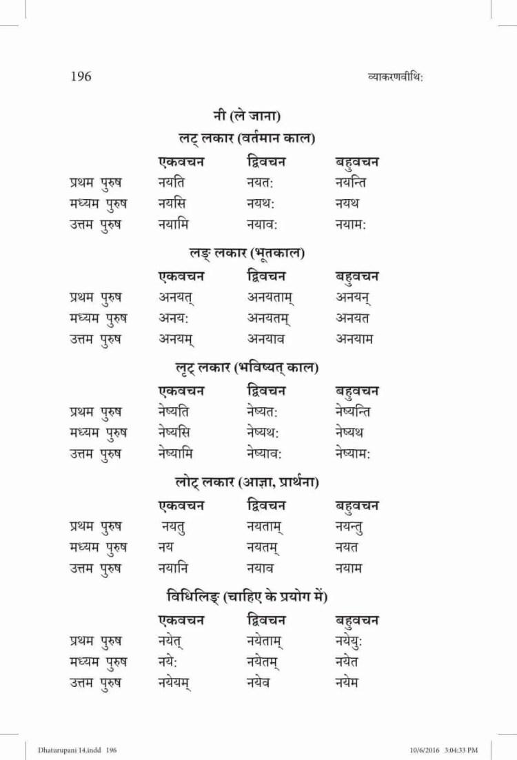 ncert-solutions-class-9-sanskrit-vyakaranavithi-chapter-14-parishist-dhaturupani-18
