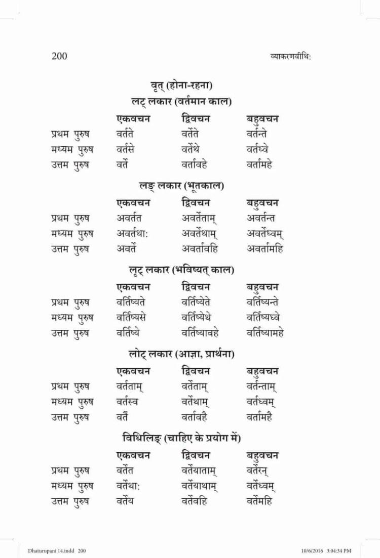 ncert-solutions-class-9-sanskrit-vyakaranavithi-chapter-14-parishist-dhaturupani-22