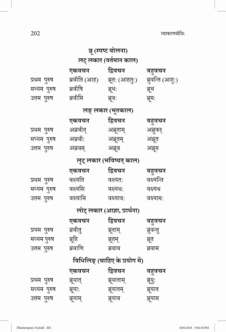 ncert-solutions-class-9-sanskrit-vyakaranavithi-chapter-14-parishist-dhaturupani-24