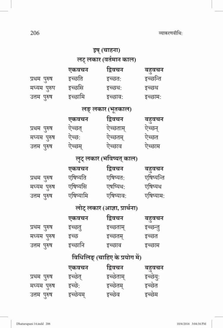 ncert-solutions-class-9-sanskrit-vyakaranavithi-chapter-14-parishist-dhaturupani-28