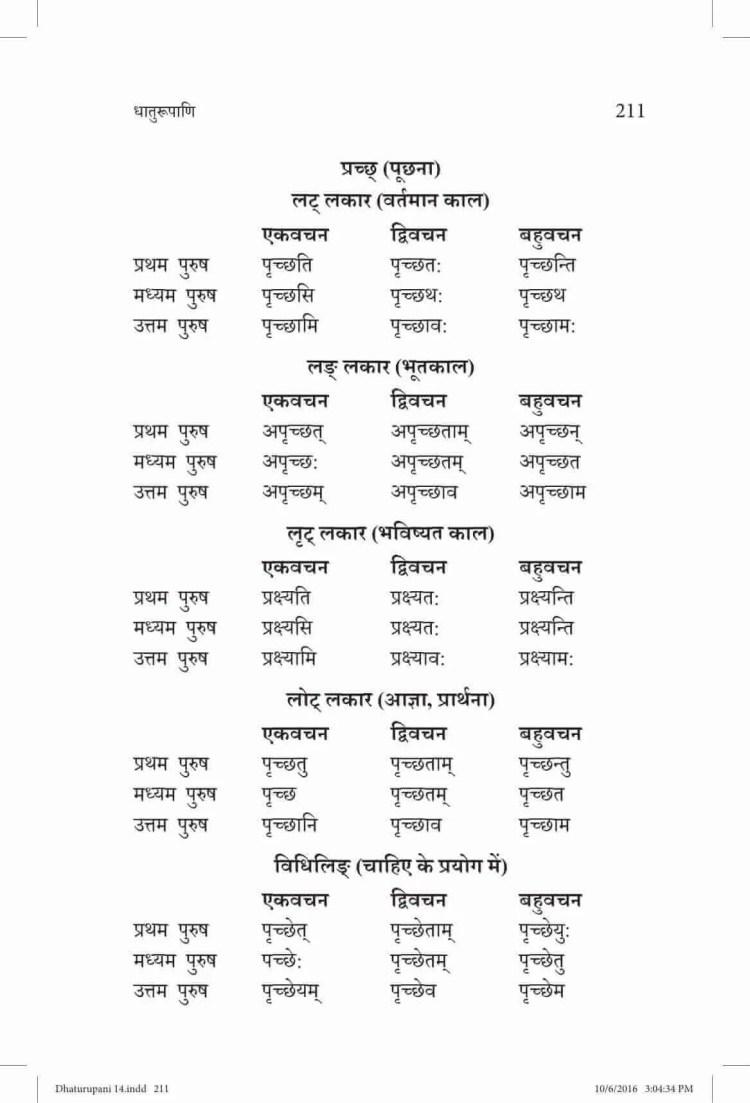 ncert-solutions-class-9-sanskrit-vyakaranavithi-chapter-14-parishist-dhaturupani-33