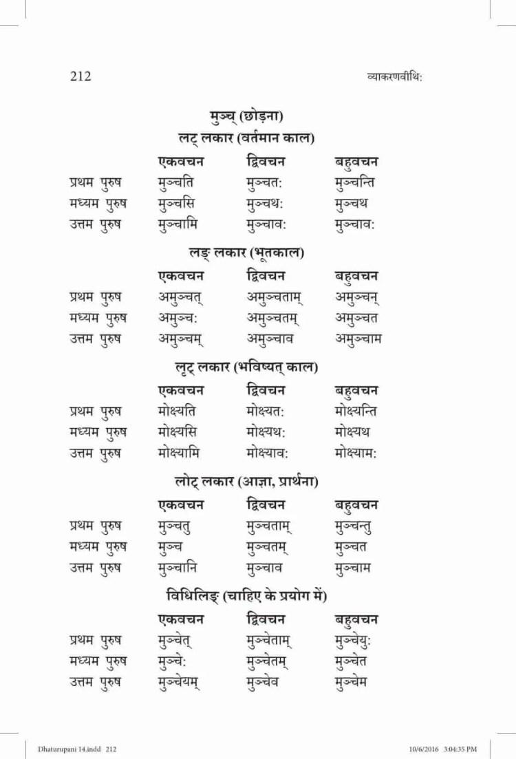 ncert-solutions-class-9-sanskrit-vyakaranavithi-chapter-14-parishist-dhaturupani-34