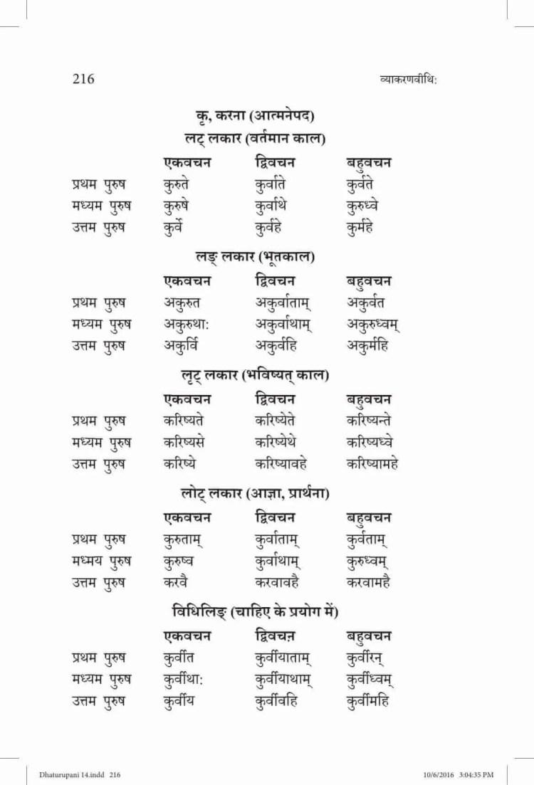 ncert-solutions-class-9-sanskrit-vyakaranavithi-chapter-14-parishist-dhaturupani-38