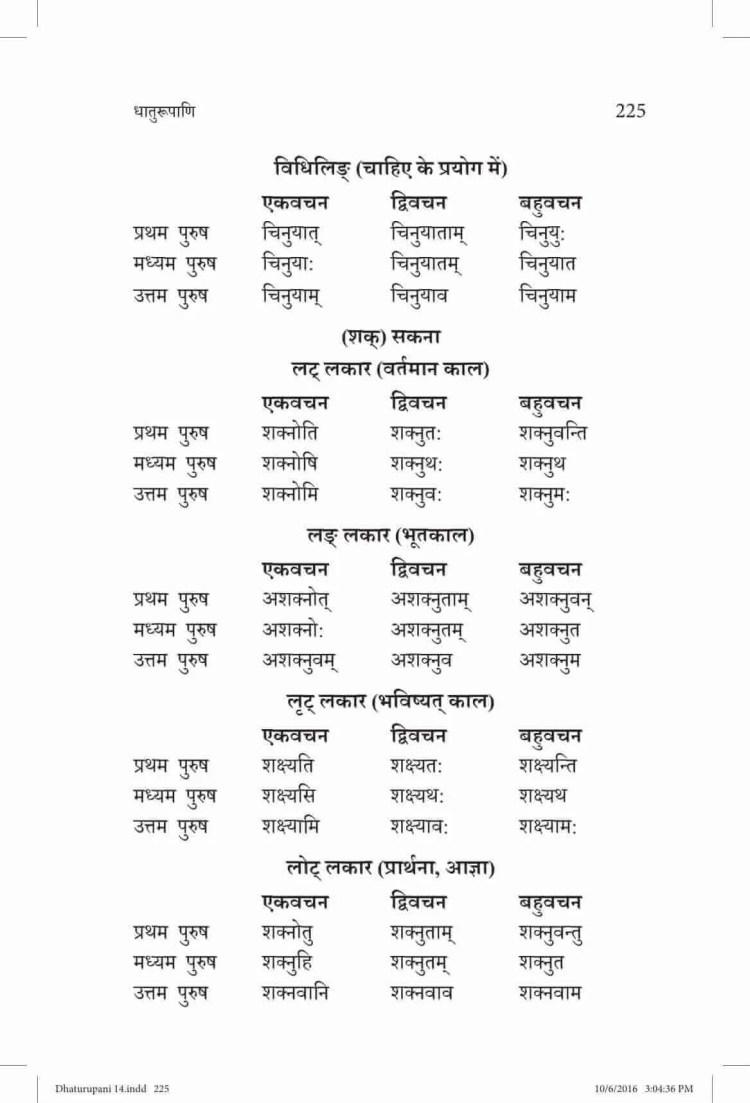 ncert-solutions-class-9-sanskrit-vyakaranavithi-chapter-14-parishist-dhaturupani-47