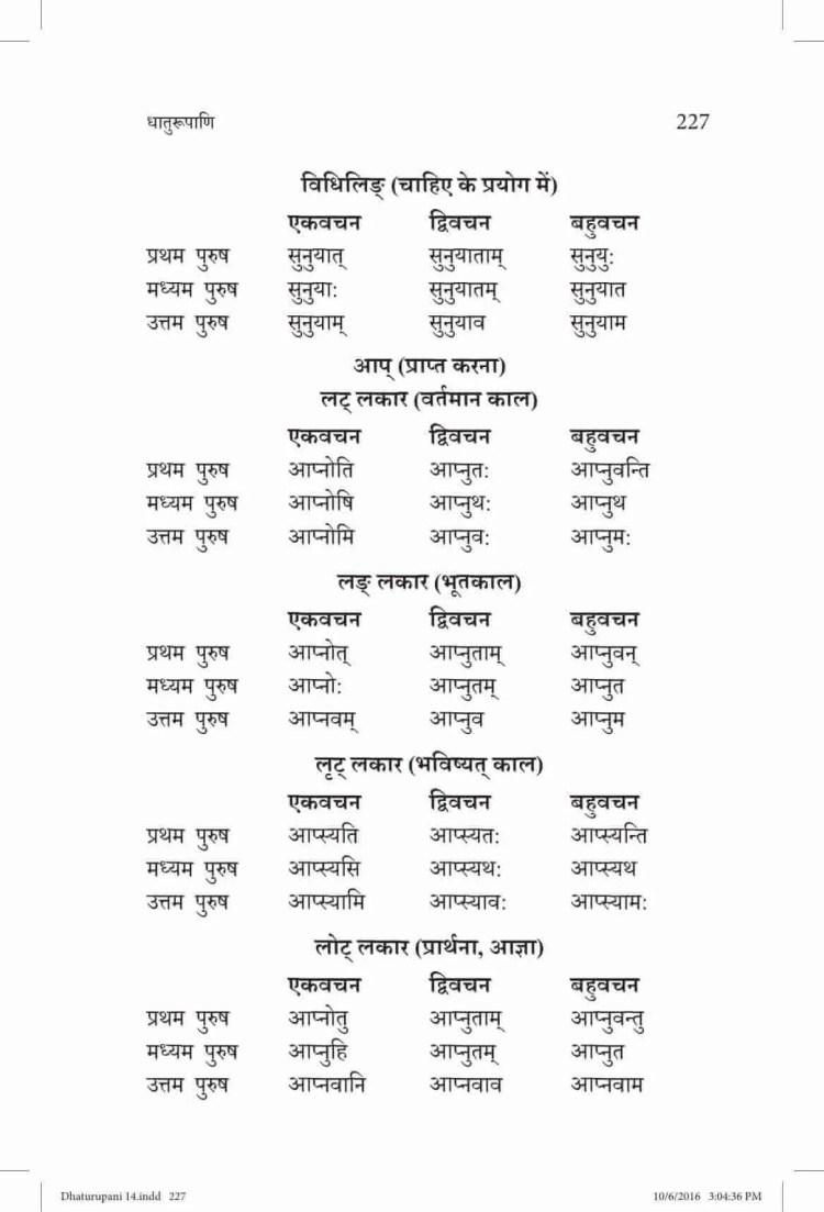 ncert-solutions-class-9-sanskrit-vyakaranavithi-chapter-14-parishist-dhaturupani-49
