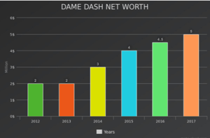 Dame Dash Net worth