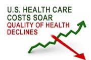 U.S. Healthcare Chart