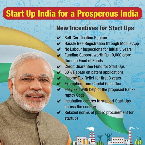 Startupindia standup India
