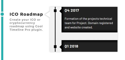 ICO Roadmap