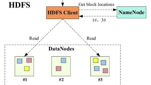 Run Python MapReduce on local Docker Hadoop Cluster - DEV Community